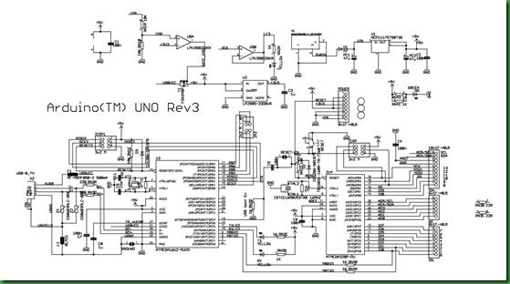 Electronic blog by josewa: Create a Arduino UNO PCB