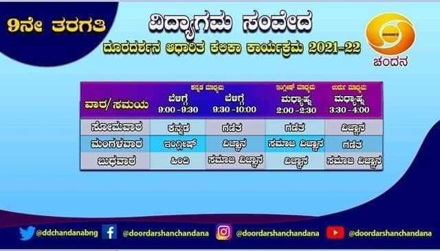 26.10.2021 Sensational Kannada Media and English Media Urdu 9 Class Tuesday