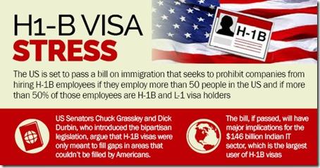 H1B Visa -1