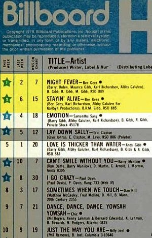 Billboard - 1978-03-18 - Highlighted