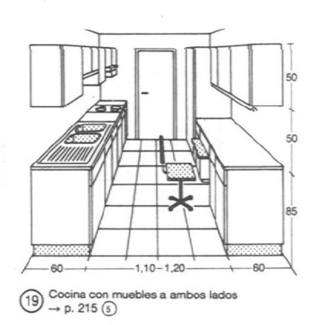 Arquitecto dos hermanas sevilla los palacios alcal utrera for Cocina medidas minimas