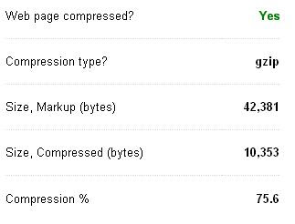 WP%2BHTTP%2BCompression.JPG