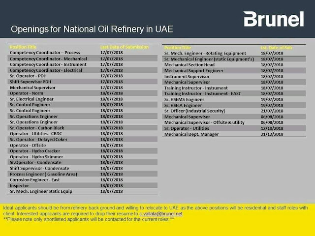 Oil and Gas Jobs: Openings for National Oil Refinery in UAE