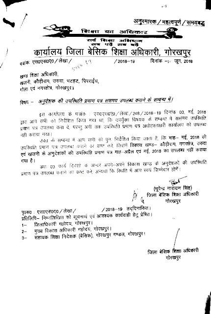 जिले में कार्यरत समस्त अनुदेशकों की उपस्थिति प्रमाण पत्र ससमय उपलब्ध कराने सम्बन्धी बीएसए गोरखपुर का आदेश जारी, देखें