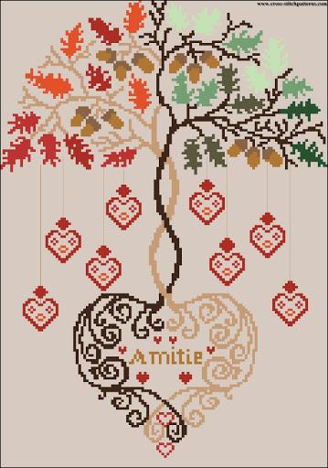 Tree of love 5836 chart