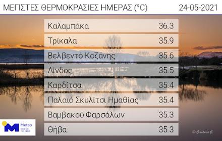 Εθνικό Αστεροσκοπείο Αθηνών : Ξεπέρασε χθες τους 36 βαθμούς κελσίου η θερμοκρασία στη Θεσσαλία