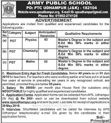 Army Public School Udhampur Vacancy 2016 indgovtjobs