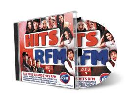 Hits RFM 2012