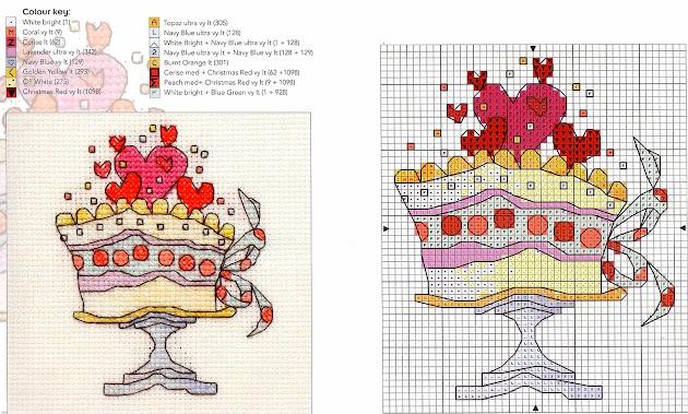 Schema punto croce Michael Powell art
