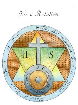 Engraving 2 From I C H Des Hermes Trismegists Leipzig 1782, Alchemical And Hermetic Emblems 2