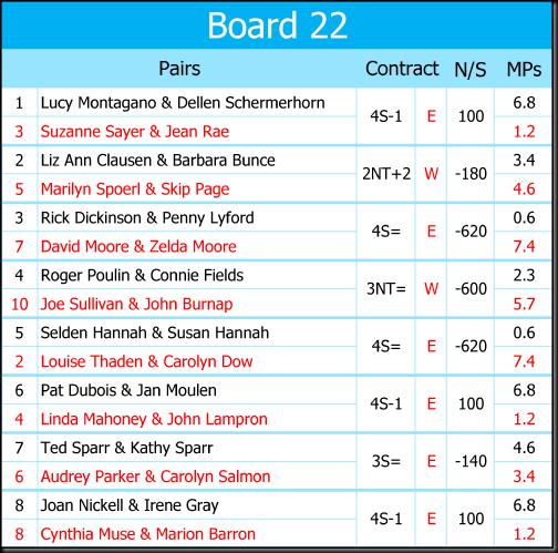 Recap Boards 16 November 2017-22
