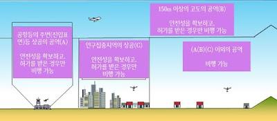drone law 01.JPG