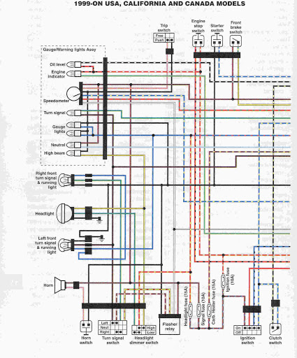 Blue Star Package Ac Wiring Diagram: V-Star 1100 Wiki Knowledge Base
