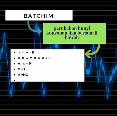 Batchim