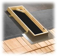 Flat Roof Skylights Types Prices Solutions For