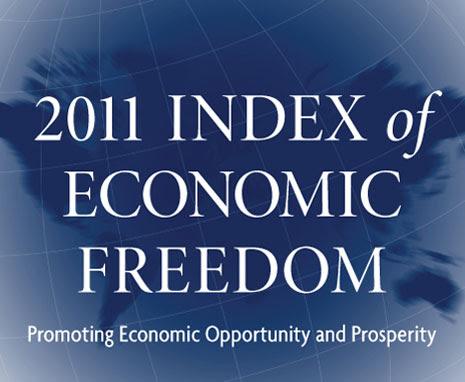 Índice de libertad economica