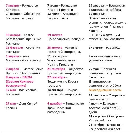 православные праздники на 2018 год