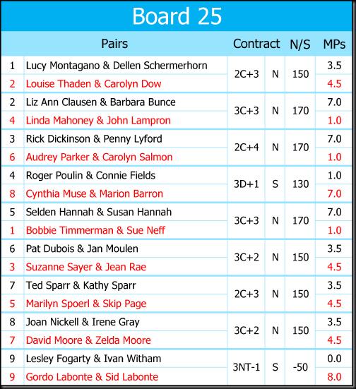 Recap Boards 16 November 2017-1