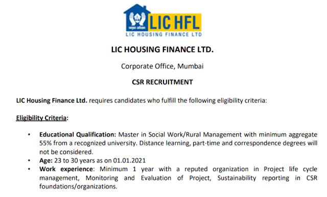 LIC Housing Finance REcruitment - 6 Associate - Last Date: 7th June 2021