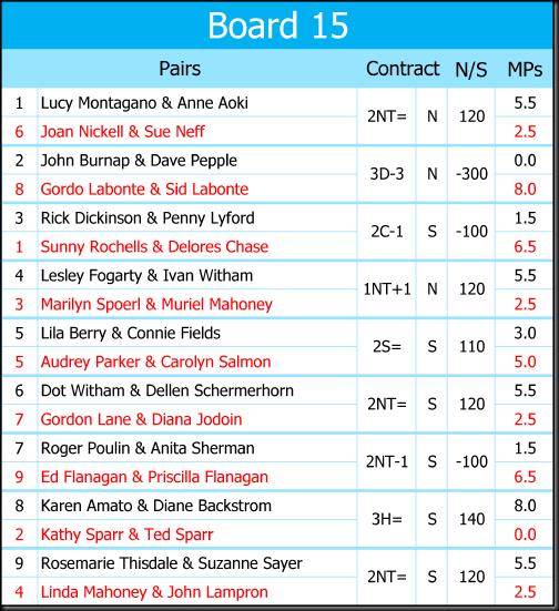 Recap Boards 25 May 2017-15