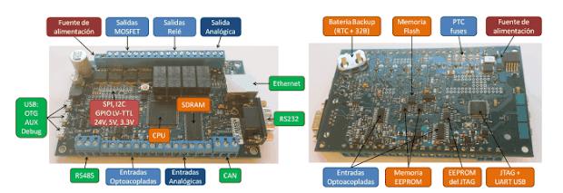 ciaa El open hardware avanza en Argentina (CIAA)