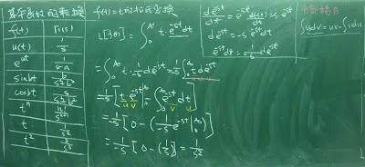 基本函數的拉式變換