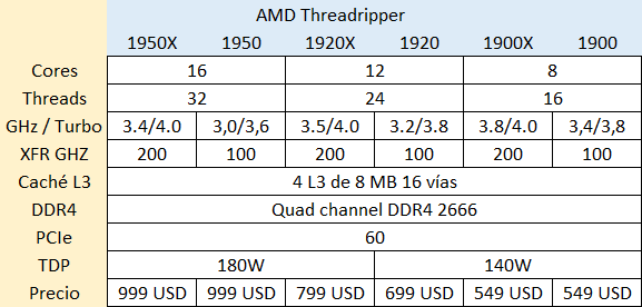 [AMD-Ryzen-Threadripper3]
