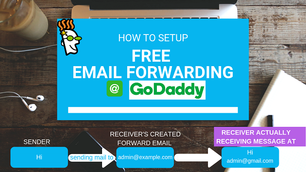 how-to-set-up-free-email-forwarding-in-godaddy-2018