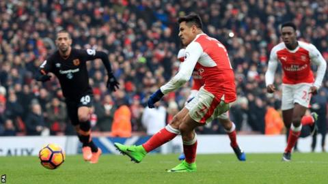 Arsenal FC Alexis Sanchez