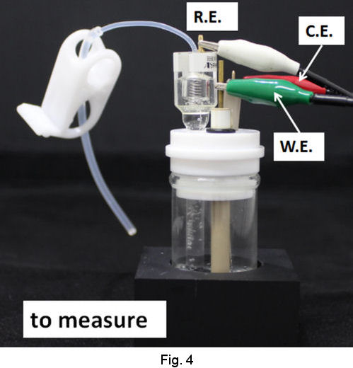 Fig. 4 Electrochemical measurement