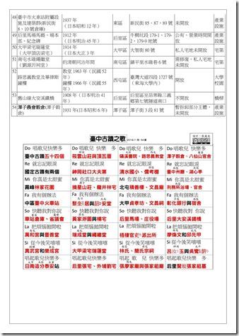 補充資料_臺中市古蹟54簡_04