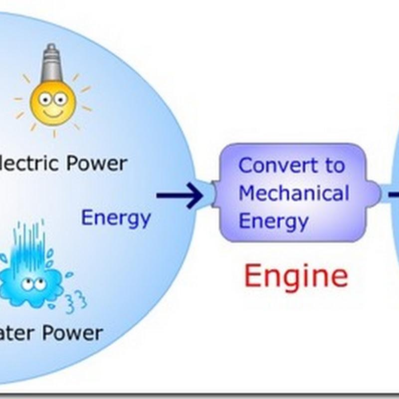 Engine Principles from HYUNDA
