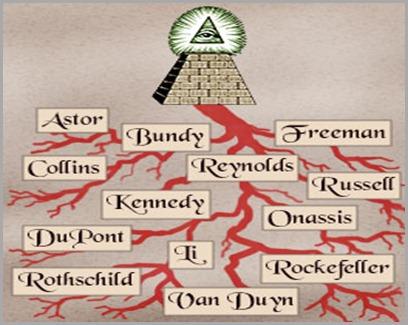 13-familias-nova-ordemmundia-illuminati