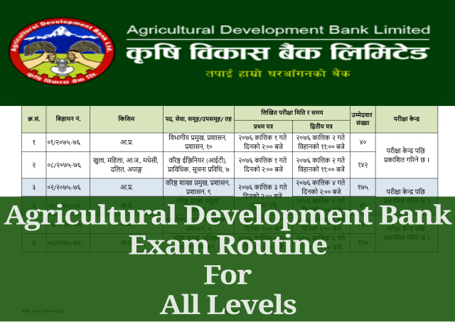 ADBL  Exam Routine  For  All Levels 2076