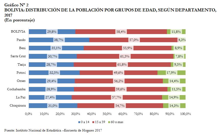 [poblacion-dos-bolivia-informa-2018-reyqui%5B5%5D]