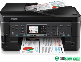 How to reset flashing lights for Epson BX630FW printer