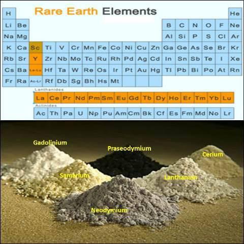 Mengenal Logam Tanah Jarang atau Rare Earth