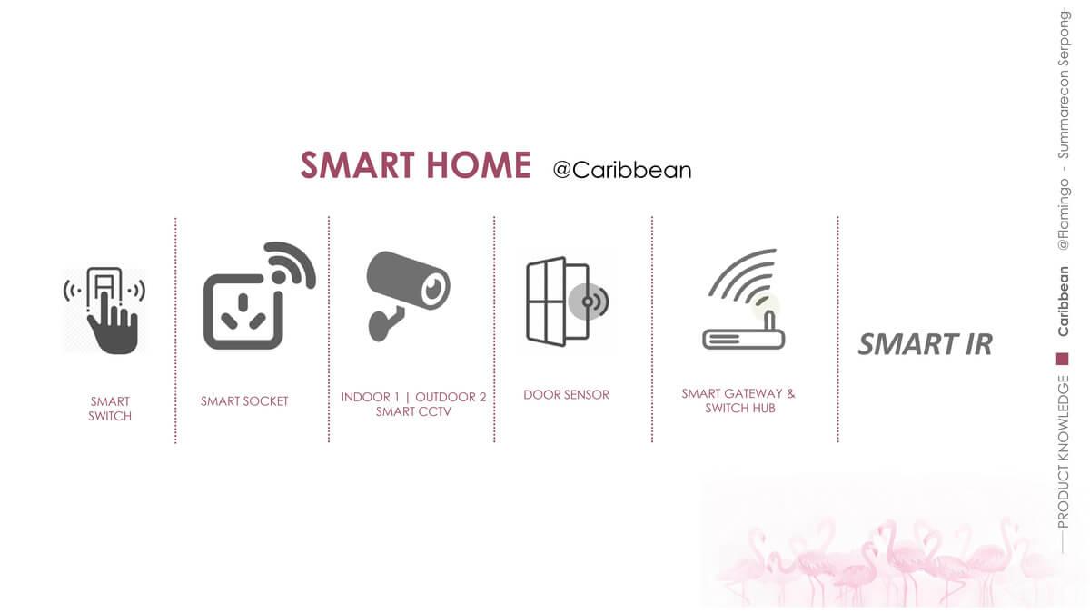 Smart Home Rumah Caribbean