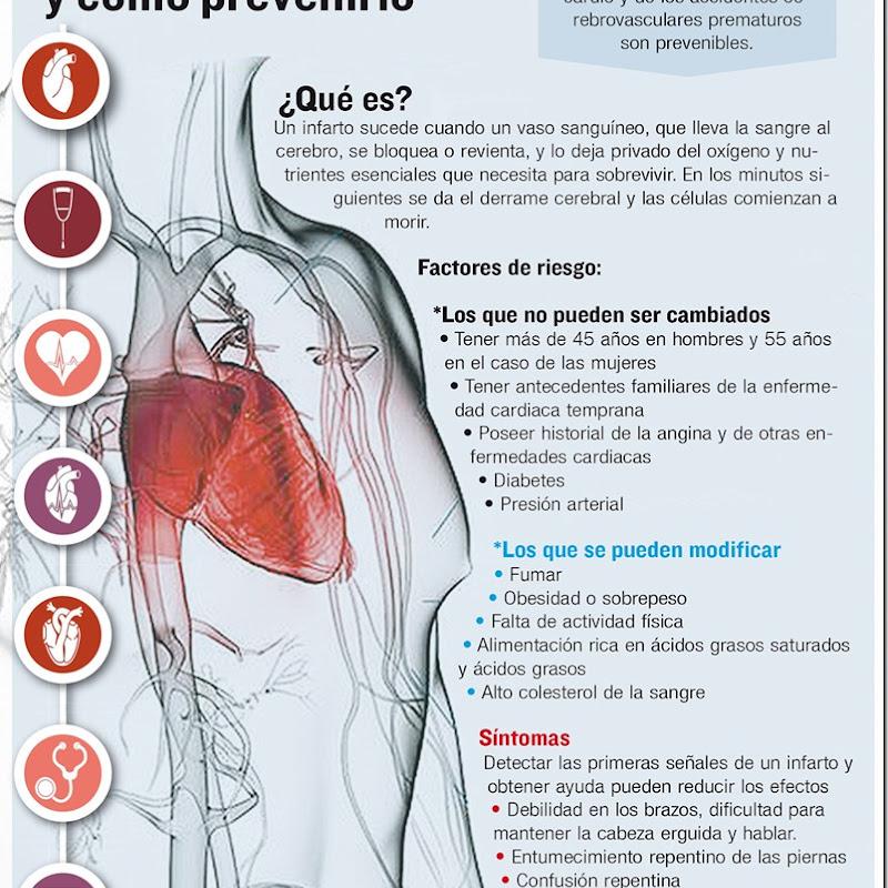 En Bolivia se reportan al menos 15 infartos al día