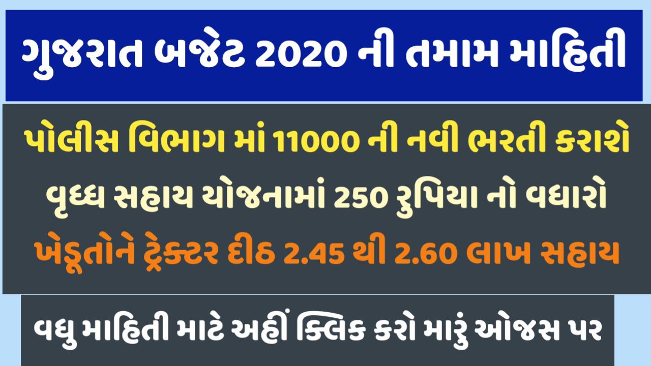 Gujarat Budget 2020