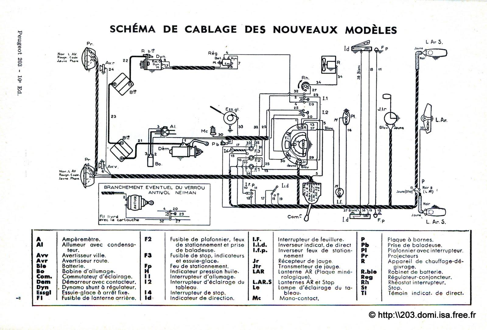 Schema Electrique Peugeot 206 Essence