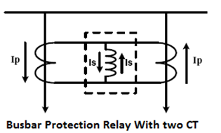 busbar-protection-relay-with-two-CT