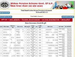 विधवा महिला पेंशन योजना सूची
