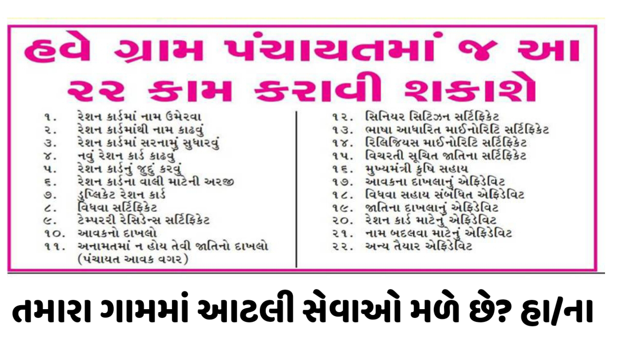 Gujarat Govt Digital Services For Rural Areas