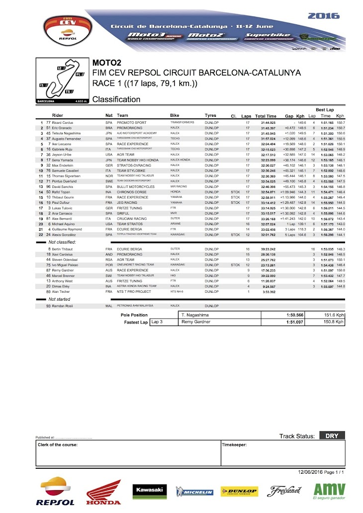 2016-cev-moto2-barcelona-race1.jpg