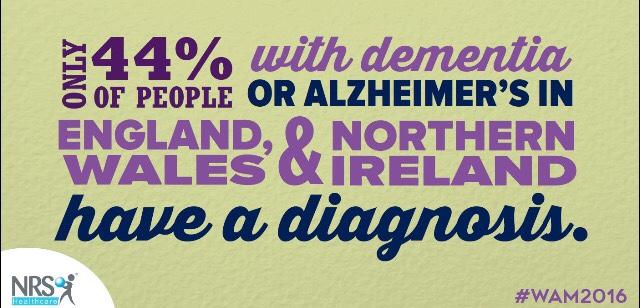 Raising Awareness | Alzheimers & Dementia