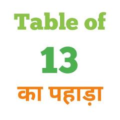 13 Ka Pahada ( 13 का पहाड़ा ) 13 ka pahada in hindi
