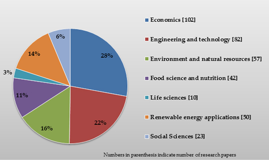 measuring energy from food essay We must ban genetically modified foods essay  is a far more accurate way of measuring the energy content of foods return to 123helpmecom free essays free essays a-f free essays g-l free essays m-q free essays r-z additional.