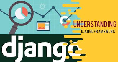 django python tutorial : Understanding Django Framework