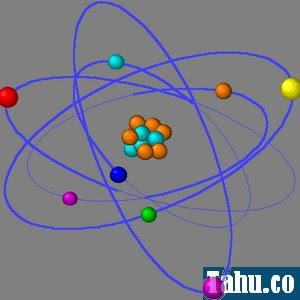 Model Pembelajaran Fisika Terbaru Kumpulan Judul Contoh Tesis Pendidikan Matematika Pembelajaran Fisika Model Pembelajaran Pembelajaran Share The